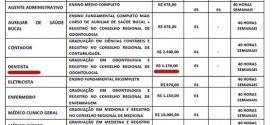 Dentistas milionários no Piauí, só que não…