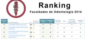 Ranking das Faculdades de Odontologia em 2014