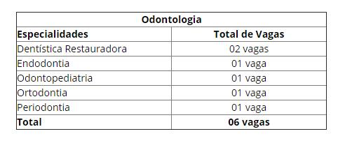 concurso-exercito-odontologia-2017